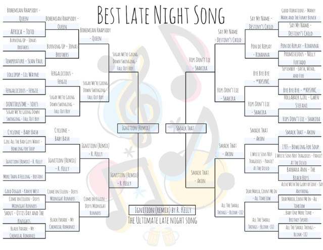 Best Late Night Songs (3).png